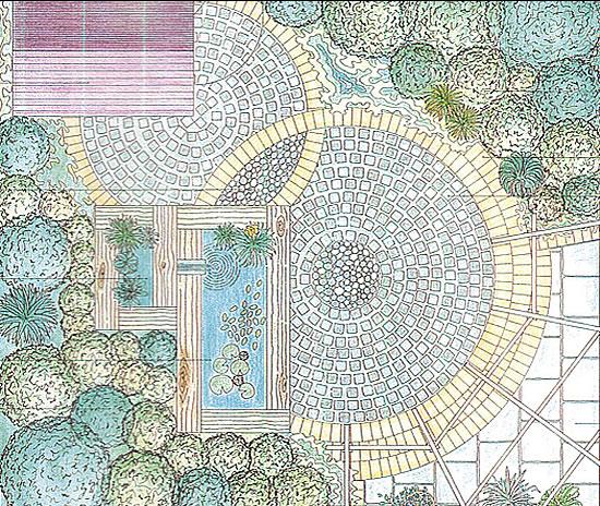 Garden Design Garden Design with Home Gardens Home Garden Design